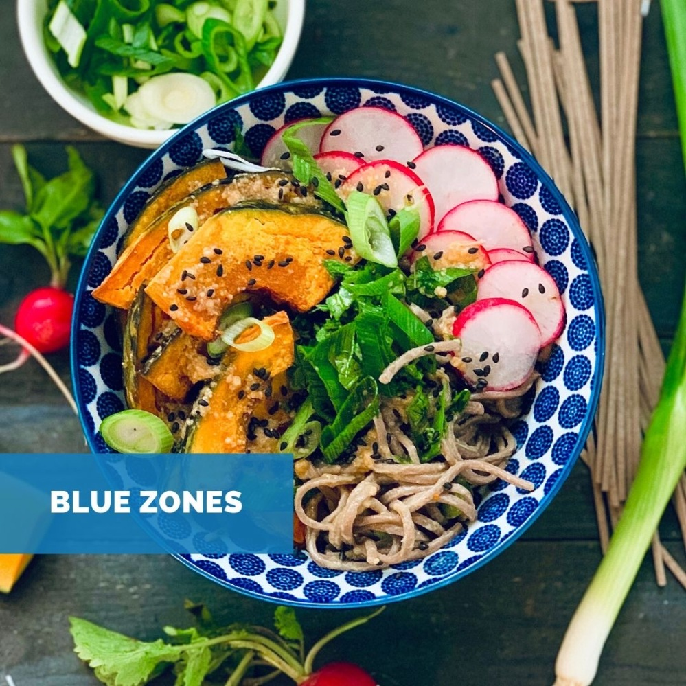 Blue Zones Canva